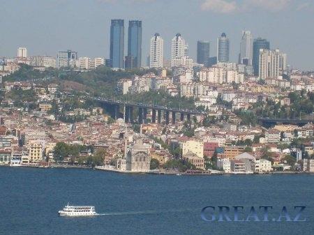 5 Самых густонаселенных городов мира